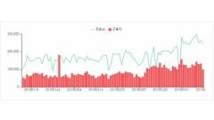 KCN에 등록된 자튜버들의 증가지표